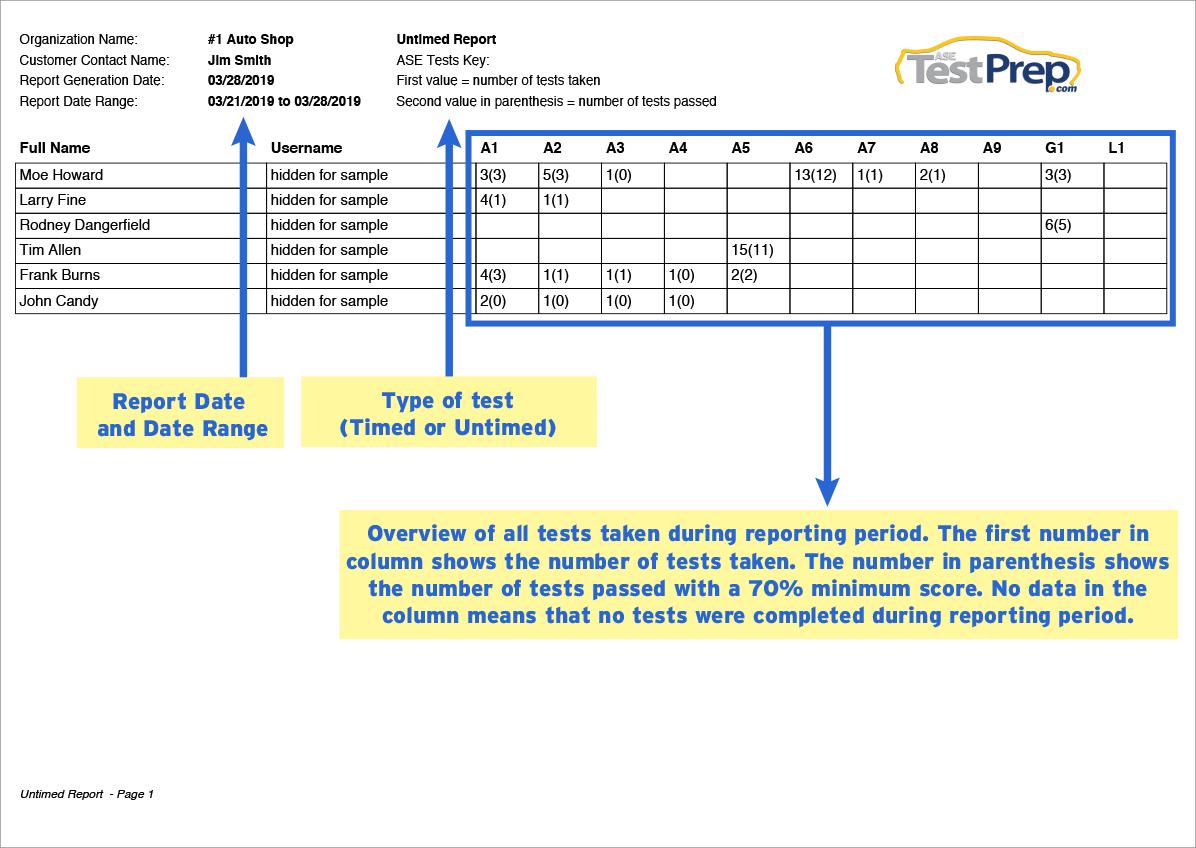 ase test sample prep pg untimed